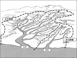 流域は、川が創り出した大地の凸凹の基本領域