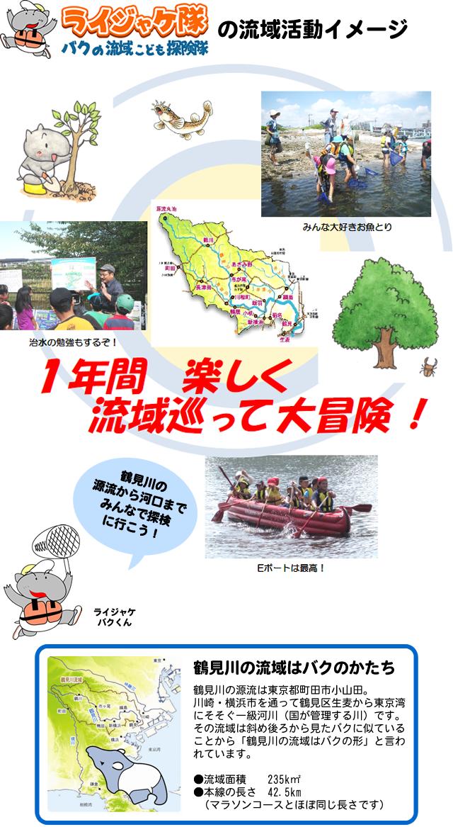 バクの流域こども探険隊(ライジャケ隊)の流域活動イメージ