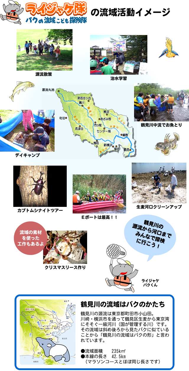 ライジャケ隊の鶴見川流域活動イメージ2013