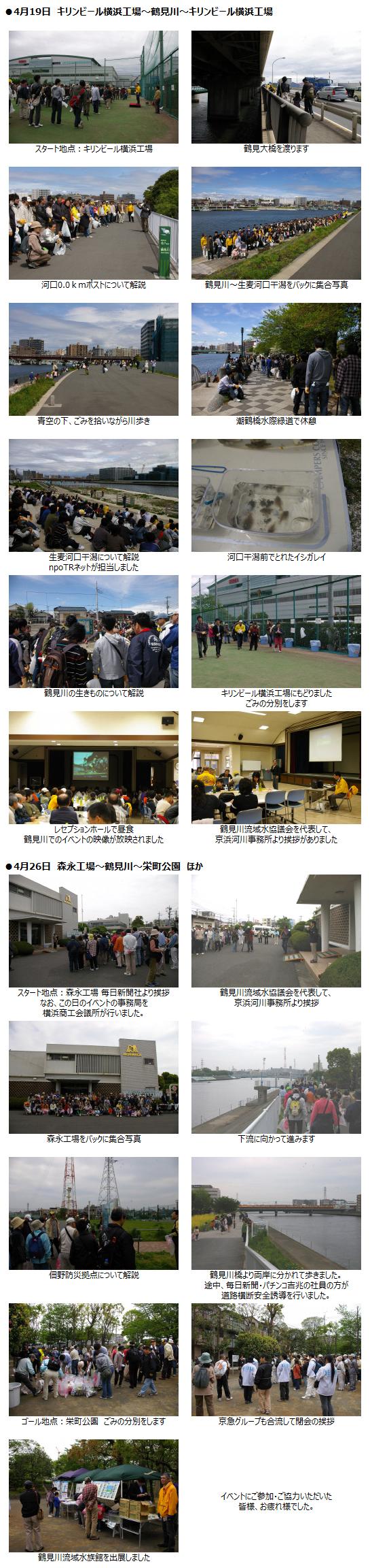 4/19, 4/26 『鶴見川リバークリーン2008』が開催されました